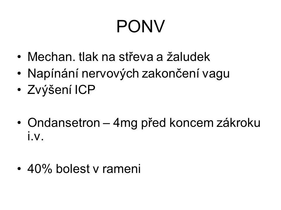 PONV Mechan. tlak na střeva a žaludek Napínání nervových zakončení vagu Zvýšení ICP Ondansetron – 4mg před koncem zákroku i.v. 40% bolest v rameni