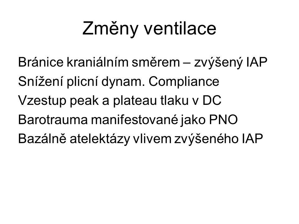 Změny ventilace Bránice kraniálním směrem – zvýšený IAP Snížení plicní dynam. Compliance Vzestup peak a plateau tlaku v DC Barotrauma manifestované ja
