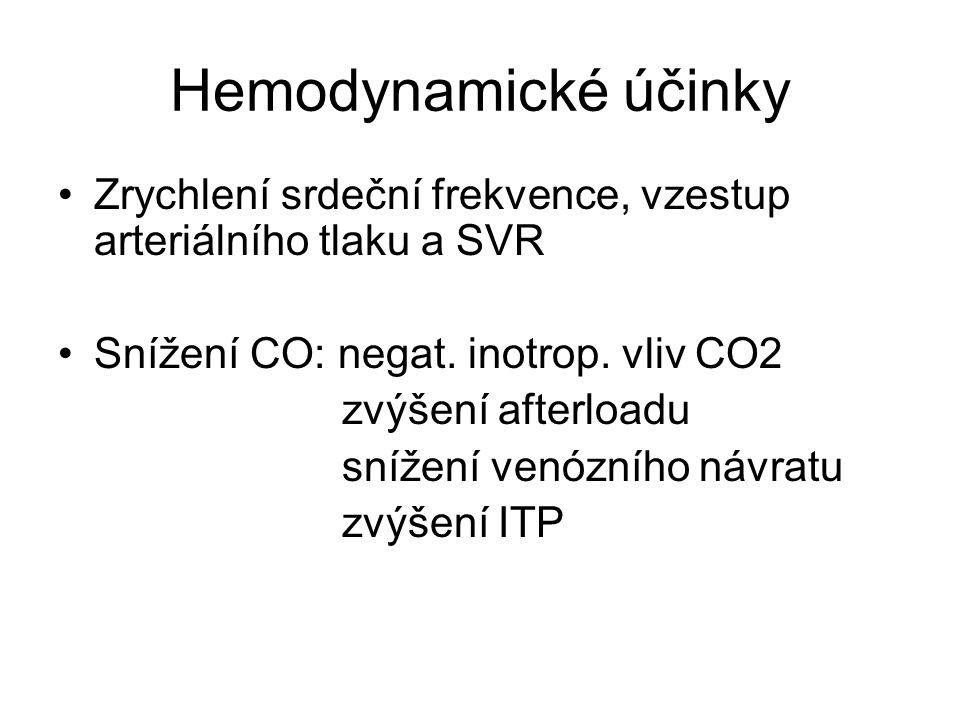 Hemodynamické účinky Zrychlení srdeční frekvence, vzestup arteriálního tlaku a SVR Snížení CO: negat. inotrop. vliv CO2 zvýšení afterloadu snížení ven