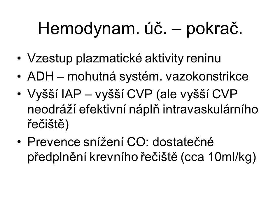 Hemodynam. úč. – pokrač. Vzestup plazmatické aktivity reninu ADH – mohutná systém. vazokonstrikce Vyšší IAP – vyšší CVP (ale vyšší CVP neodráží efekti