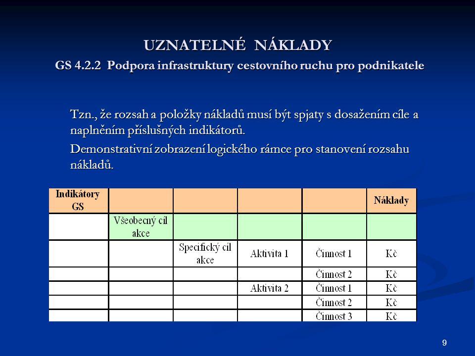 9 UZNATELNÉ NÁKLADY GS 4.2.2 Podpora infrastruktury cestovního ruchu pro podnikatele Tzn., že rozsah a položky nákladů musí být spjaty s dosažením cíl