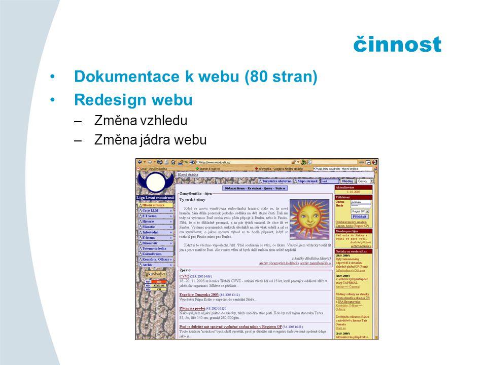 Dokumentace k webu (80 stran) Redesign webu –Změna vzhledu –Změna jádra webu činnost
