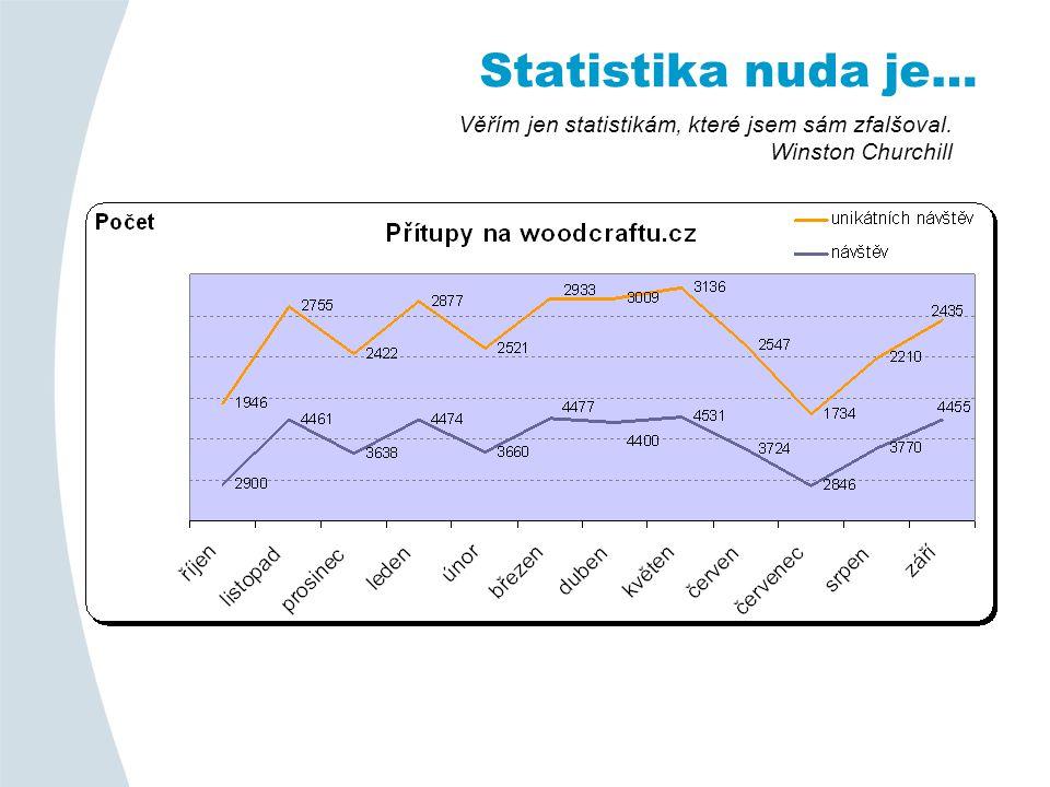 Statistika nuda je… Věřím jen statistikám, které jsem sám zfalšoval. Winston Churchill