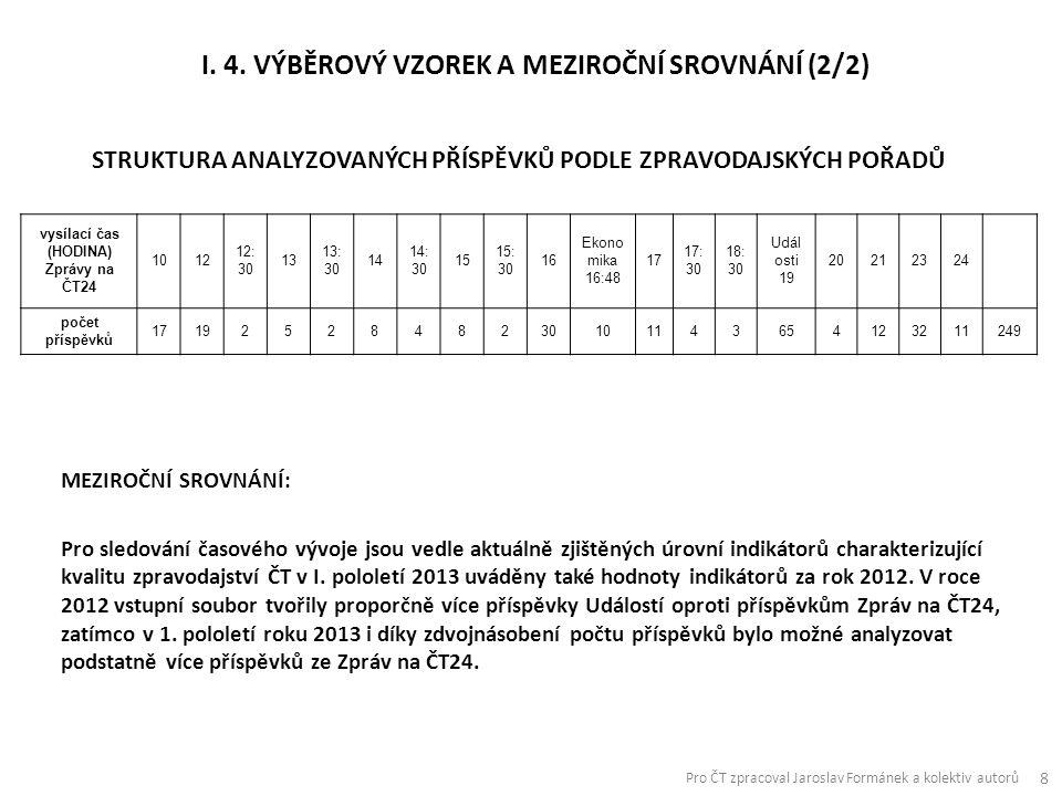 VYVÁŽENOST – VYHODNOCENÍ PODLE HODNOTÍCÍHO VYZNĚNÍ (TONALITĚ) PŘÍSPĚVKŮ SE ZMÍNKOU O VLÁDĚ Podle tohoto indikátoru je Vyváženost zpravodajství ČT tím vyšší, čím vyváženěji jsou ve zpravodajství jako celku zastoupeny příspěvky s celkově negativním hodnotícím vyzněním pro vládu ČR na straně jedné a pozitivním na straně druhé.