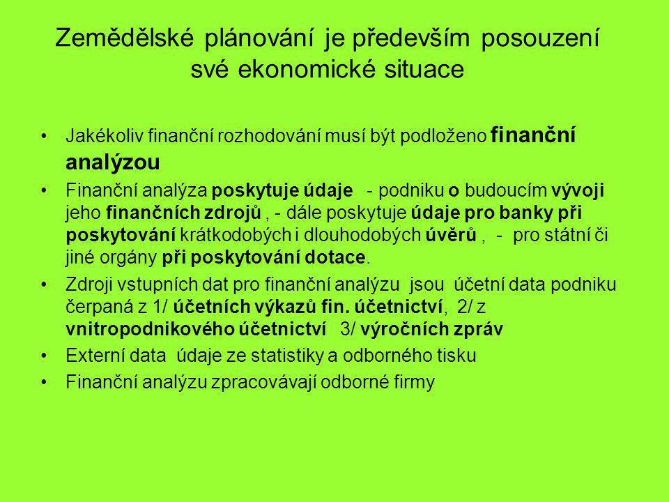 Zemědělské plánování je především posouzení své ekonomické situace Jakékoliv finanční rozhodování musí být podloženo finanční analýzou Finanční analýza poskytuje údaje - podniku o budoucím vývoji jeho finančních zdrojů, - dále poskytuje údaje pro banky při poskytování krátkodobých i dlouhodobých úvěrů, - pro státní či jiné orgány při poskytování dotace.