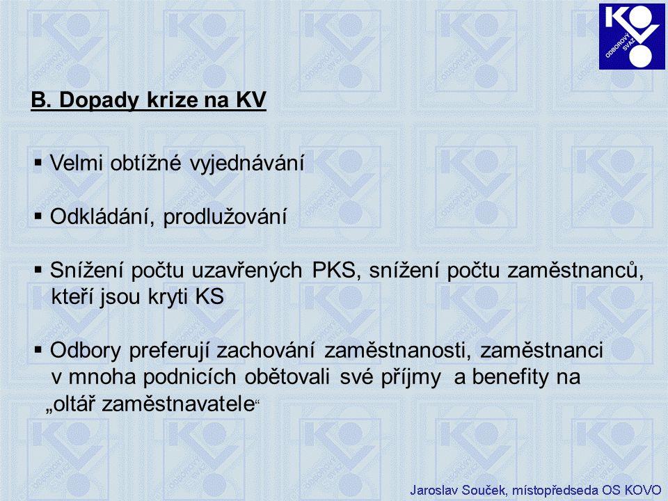 B. Dopady krize na KV  Velmi obtížné vyjednávání  Odkládání, prodlužování  Snížení počtu uzavřených PKS, snížení počtu zaměstnanců, kteří jsou kryt