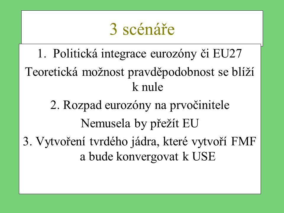 3 scénáře 1.Politická integrace eurozóny či EU27 Teoretická možnost pravděpodobnost se blíží k nule 2. Rozpad eurozóny na prvočinitele Nemusela by pře