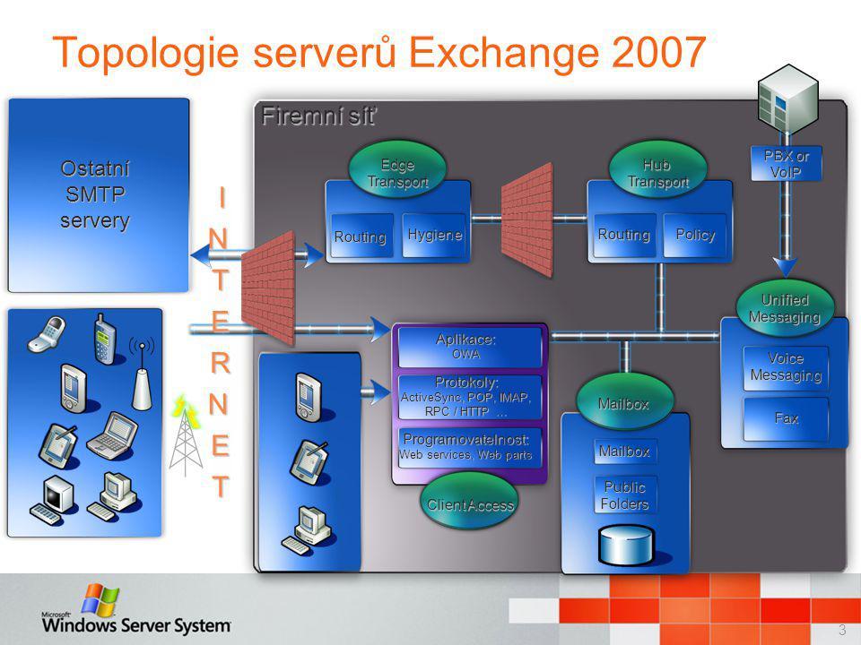 4 Jednodušší instalace a správa Nové GUI v konzole ESM Skriptovatelnost pomocí PowerShell Automatické připojení klienta Instalace serveru na základě rolí