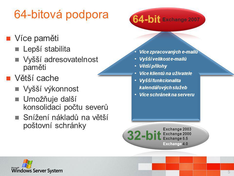 5 64-bitová podpora 32-bit Exchange 2003 Exchange 2000 Exchange 5.5 Exchange 4.0 Více paměti Lepší stabilita Vyšší adresovatelnost paměti Větší cache Vyšší výkonnost Umožňuje další konsolidaci počtu severů Snížení nákladů na větší poštovní schránky 64-bit Exchange 2007 Více zpracovaných e-mailů Vyšší velikost e-mailů Větší přílohy Více klientů na uživatele Vyšší funkcionalita kalendářových služeb Více schránek na serveru