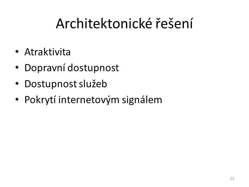 Architektonické řešení Atraktivita Dopravní dostupnost Dostupnost služeb Pokrytí internetovým signálem 23