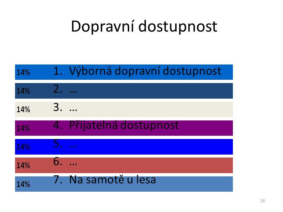 Dopravní dostupnost 26 1.Výborná dopravní dostupnost 2.… 3.… 4.Přijatelná dostupnost 5.… 6.… 7.Na samotě u lesa