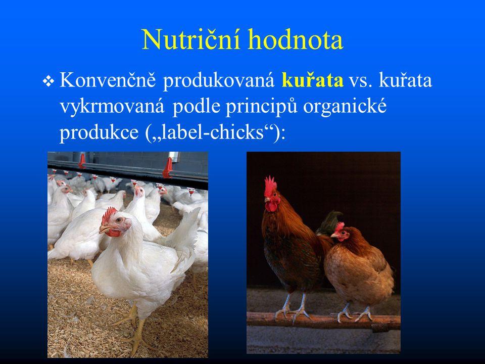 Nutriční hodnota   Konvenčně produkovaná kuřata vs.