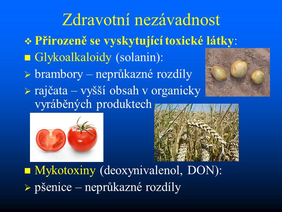 Zdravotní nezávadnost   Přirozeně se vyskytující toxické látky: Glykoalkaloidy (solanin):   brambory – neprůkazné rozdíly   rajčata – vyšší obsah v organicky vyráběných produktech Mykotoxiny (deoxynivalenol, DON):   pšenice – neprůkazné rozdíly