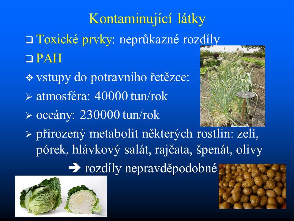 Kontaminující látky   Toxické prvky: neprůkazné rozdíly   PAH   vstupy do potravního řetězce:   atmosféra: 40000 tun/rok   oceány: 230000 tun/rok   přirozený metabolit některých rostlin: zelí, pórek, hlávkový salát, rajčata, špenát, olivy  rozdíly nepravděpodobné