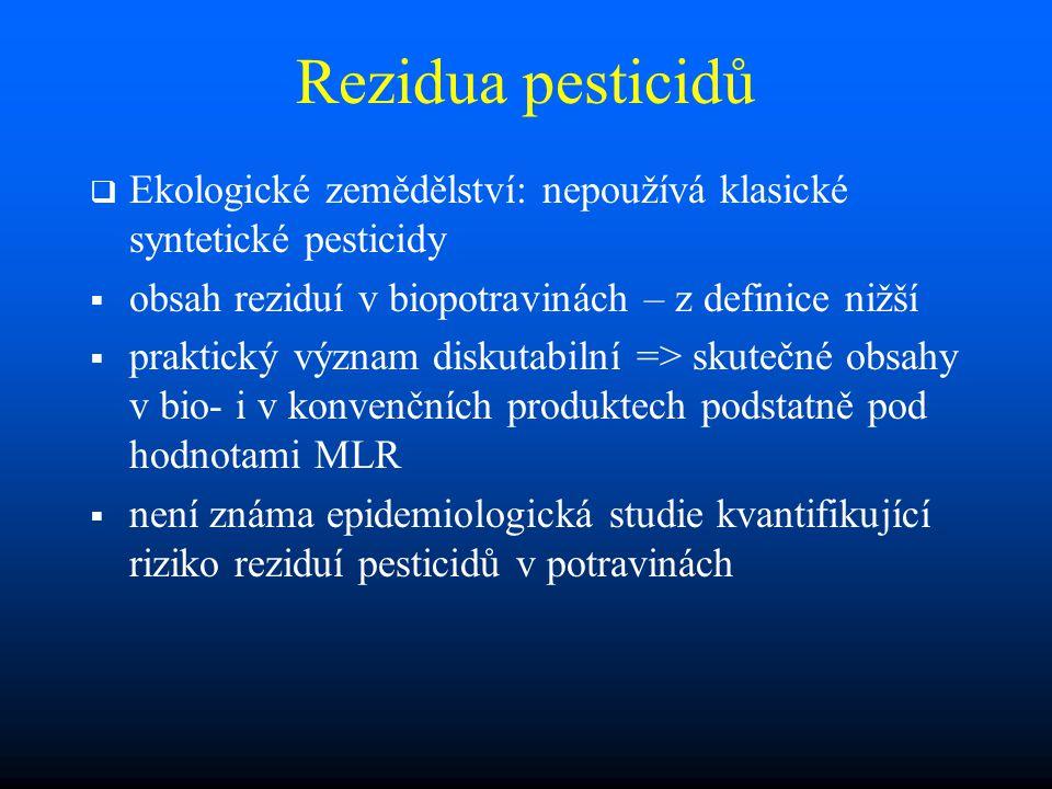 Rezidua pesticidů   Ekologické zemědělství: nepoužívá klasické syntetické pesticidy   obsah reziduí v biopotravinách – z definice nižší   praktický význam diskutabilní => skutečné obsahy v bio- i v konvenčních produktech podstatně pod hodnotami MLR   není známa epidemiologická studie kvantifikující riziko reziduí pesticidů v potravinách