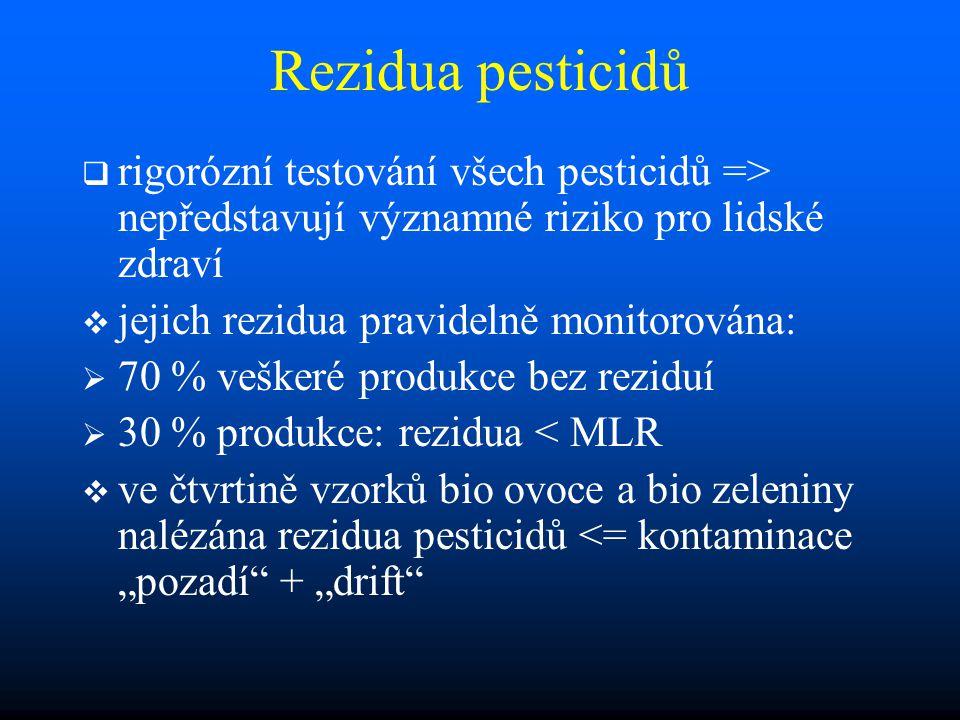 """Rezidua pesticidů   rigorózní testování všech pesticidů => nepředstavují významné riziko pro lidské zdraví   jejich rezidua pravidelně monitorována:   70 % veškeré produkce bez reziduí   30 % produkce: rezidua < MLR   ve čtvrtině vzorků bio ovoce a bio zeleniny nalézána rezidua pesticidů <= kontaminace """"pozadí + """"drift"""