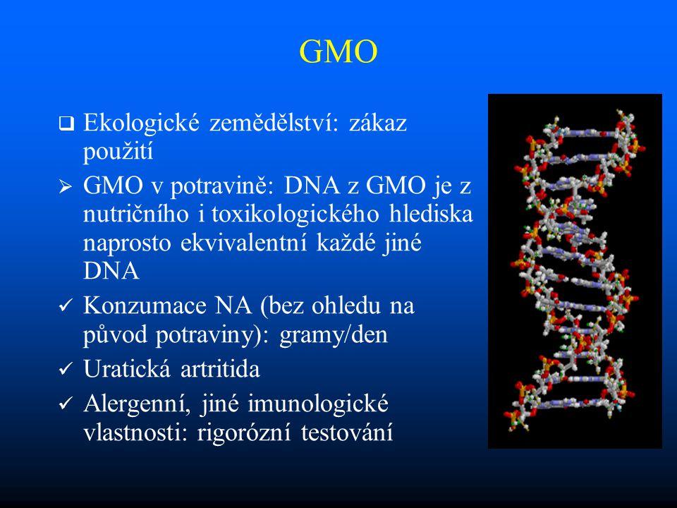 GMO   Ekologické zemědělství: zákaz použití   GMO v potravině: DNA z GMO je z nutričního i toxikologického hlediska naprosto ekvivalentní každé jiné DNA Konzumace NA (bez ohledu na původ potraviny): gramy/den Uratická artritida Alergenní, jiné imunologické vlastnosti: rigorózní testování