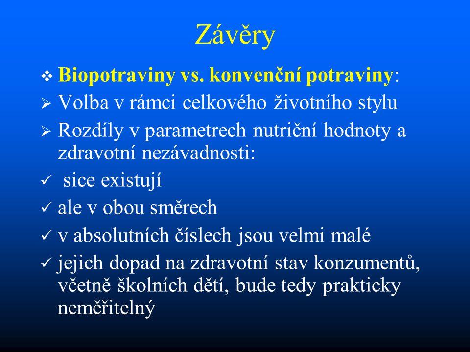 Závěry   Biopotraviny vs.