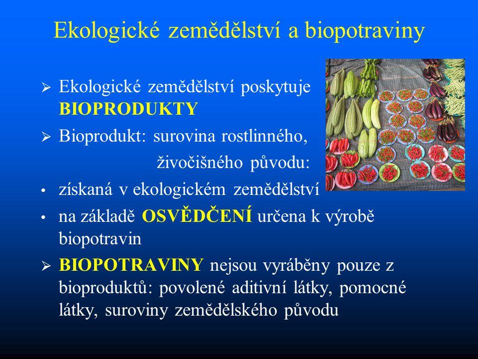 Ekologické zemědělství a biopotraviny   Ekologické zemědělství poskytuje BIOPRODUKTY   Bioprodukt: surovina rostlinného, živočišného původu: získaná v ekologickém zemědělství na základě OSVĚDČENÍ určena k výrobě biopotravin   BIOPOTRAVINY nejsou vyráběny pouze z bioproduktů: povolené aditivní látky, pomocné látky, suroviny zemědělského původu