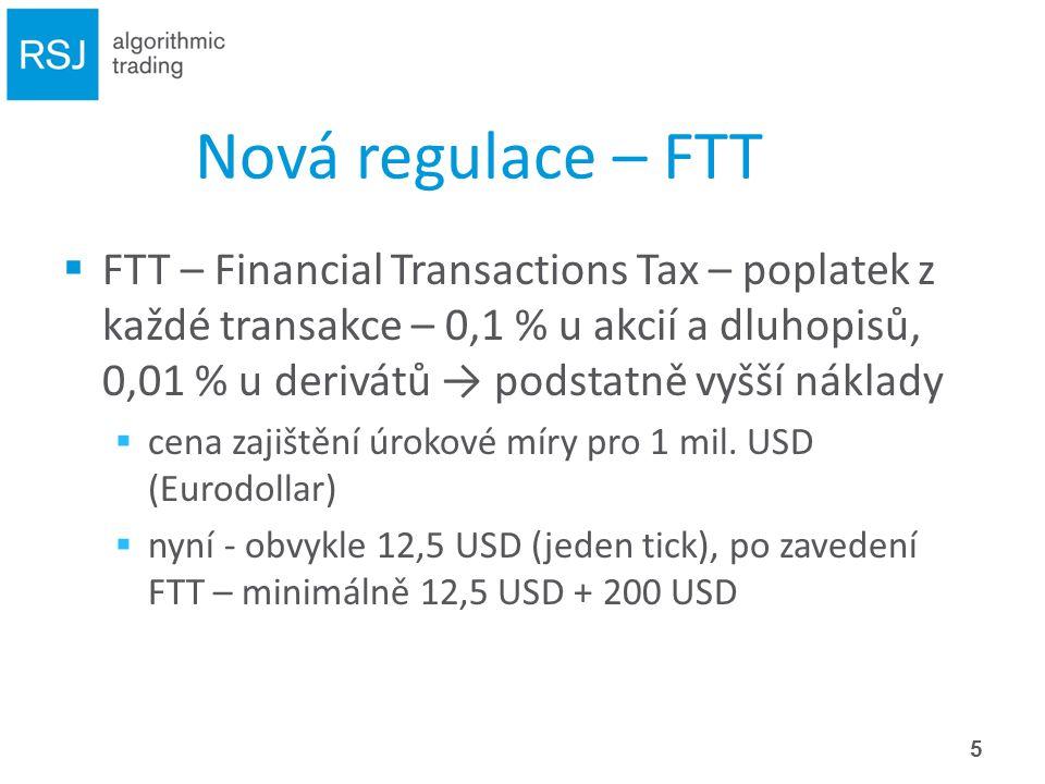 Nová regulace – FTT  Francie (srpen 2012) – podíl na evropském obchodování s akciemi – před zavedením 21 %, po té 13 % (Španělsko stabilní) → francouzská CB se odvrací od evropské FTT  Itálie (březen/červenec 2013) – vyšší sazba pro OTC-trhy (záměr – přesun aktivity na burzy) – omyl: investoři obchodující na OTC-trzích nechtějí italské akcie vůbec.