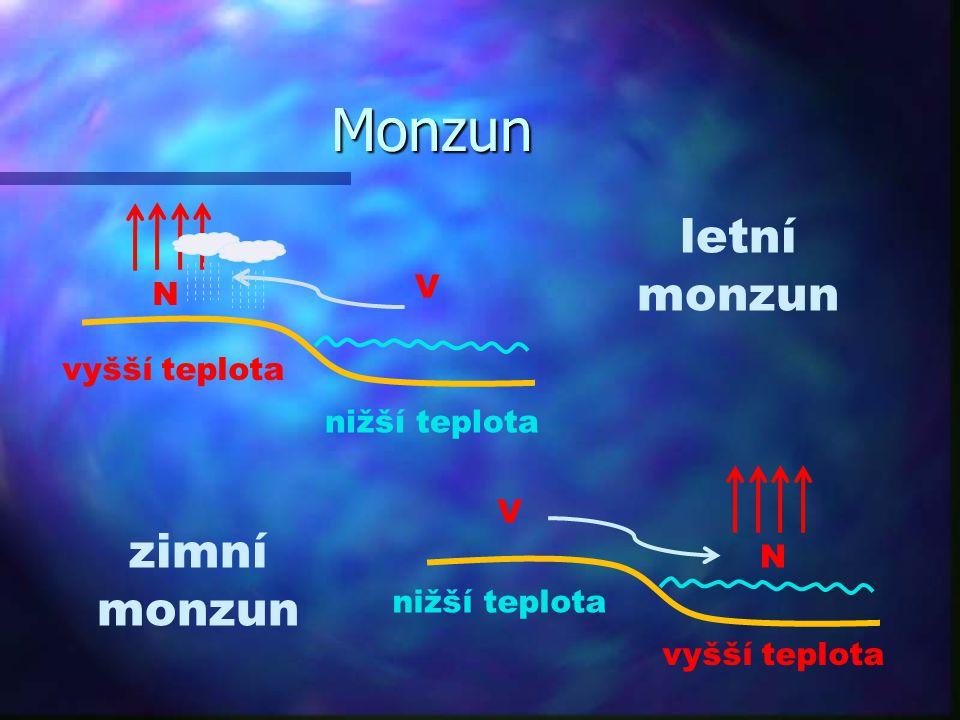 Monzun N V nižší teplota vyšší teplota N V nižší teplota vyšší teplota letní monzun zimní monzun