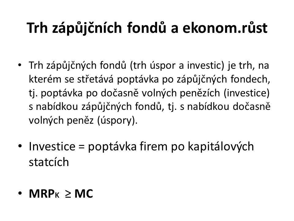 Trh zápůjčních fondů a ekonom.růst Trh zápůjčných fondů (trh úspor a investic) je trh, na kterém se střetává poptávka po zápůjčných fondech, tj. poptá
