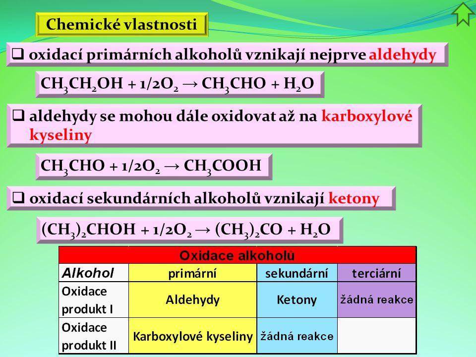 Chemické vlastnosti  oxidací primárních alkoholů vznikají nejprve aldehydy CH 3 CH 2 OH + 1/2O 2 → CH 3 CHO + H 2 O  aldehydy se mohou dále oxidovat až na karboxylové kyseliny CH 3 CHO + 1/2O 2 → CH 3 COOH  oxidací sekundárních alkoholů vznikají ketony (CH 3 ) 2 CHOH + 1/2O 2 → (CH 3 ) 2 CO + H 2 O