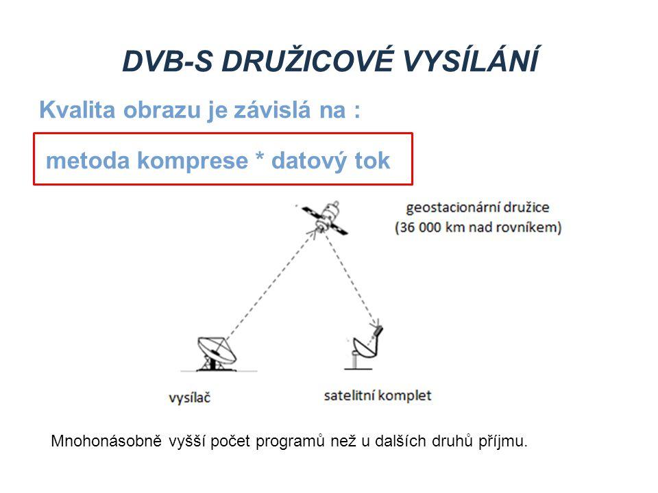 DVB-T POZEMNÍ VYSÍLÁNÍ »Blokové schéma vysílače