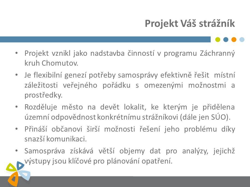 Projekt Váš strážník Projekt vznikl jako nadstavba činností v programu Záchranný kruh Chomutov.
