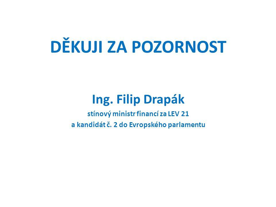 DĚKUJI ZA POZORNOST Ing. Filip Drapák stínový ministr financí za LEV 21 a kandidát č. 2 do Evropského parlamentu