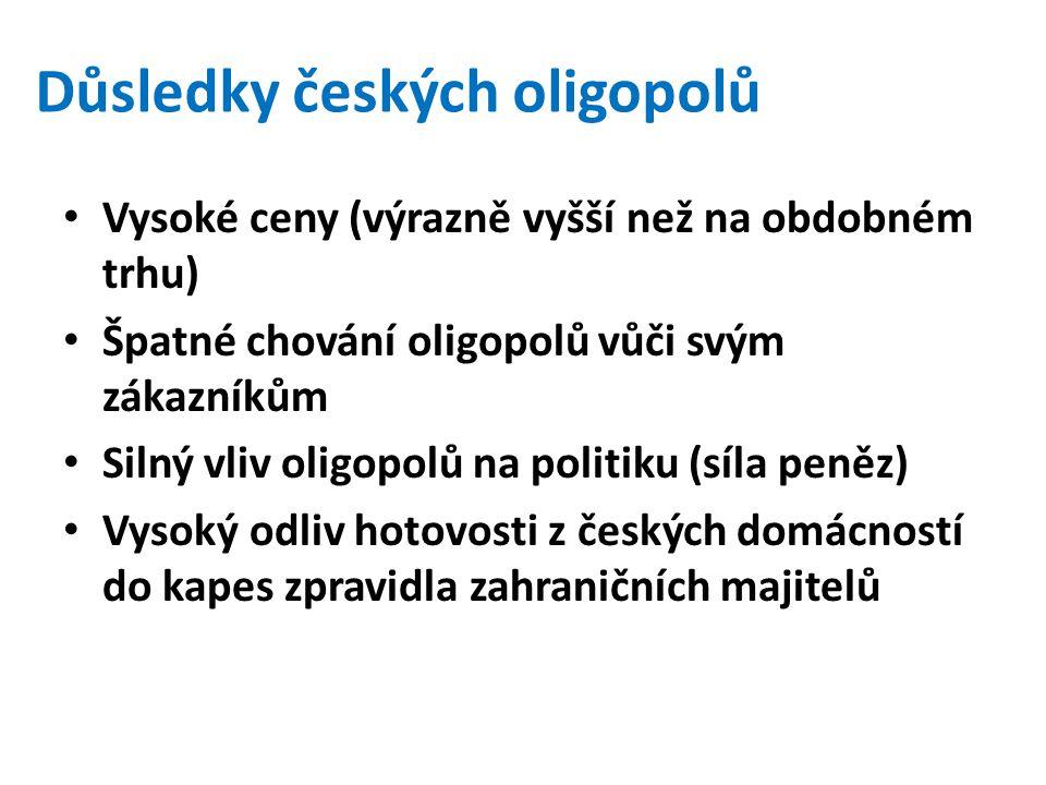 Důsledky českých oligopolů Vysoké ceny (výrazně vyšší než na obdobném trhu) Špatné chování oligopolů vůči svým zákazníkům Silný vliv oligopolů na poli