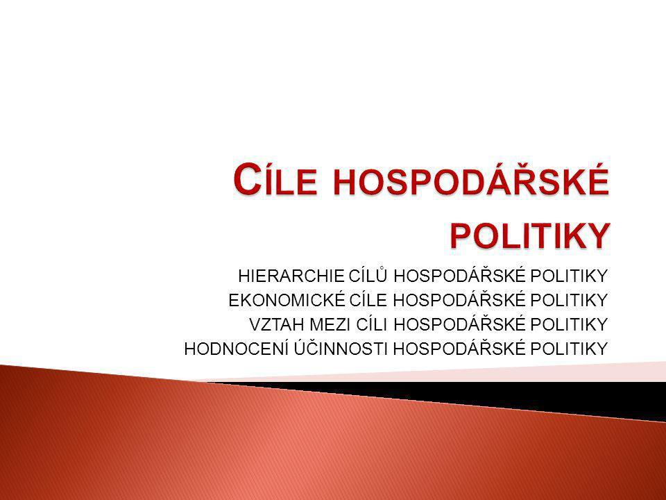 HIERARCHIE CÍLŮ HOSPODÁŘSKÉ POLITIKY EKONOMICKÉ CÍLE HOSPODÁŘSKÉ POLITIKY VZTAH MEZI CÍLI HOSPODÁŘSKÉ POLITIKY HODNOCENÍ ÚČINNOSTI HOSPODÁŘSKÉ POLITIK