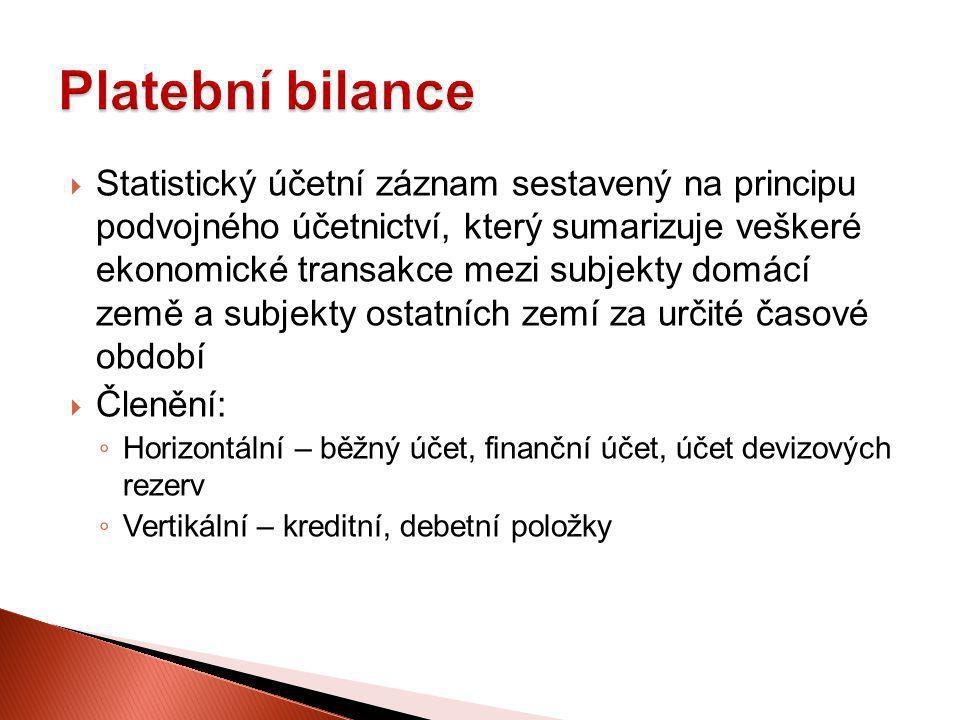  Statistický účetní záznam sestavený na principu podvojného účetnictví, který sumarizuje veškeré ekonomické transakce mezi subjekty domácí země a sub