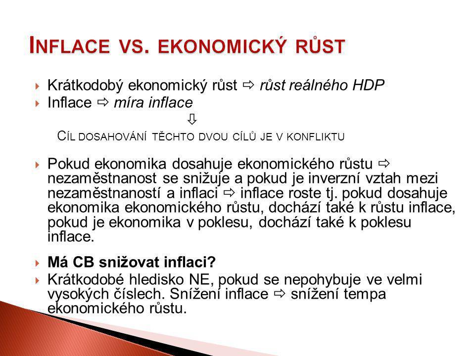  Krátkodobý ekonomický růst  růst reálného HDP  Inflace  míra inflace  C ÍL DOSAHOVÁNÍ TĚCHTO DVOU CÍLŮ JE V KONFLIKTU  Pokud ekonomika dosahuje