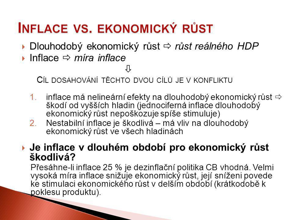  Dlouhodobý ekonomický růst  růst reálného HDP  Inflace  míra inflace  C ÍL DOSAHOVÁNÍ TĚCHTO DVOU CÍLŮ JE V KONFLIKTU 1.inflace má nelineární ef