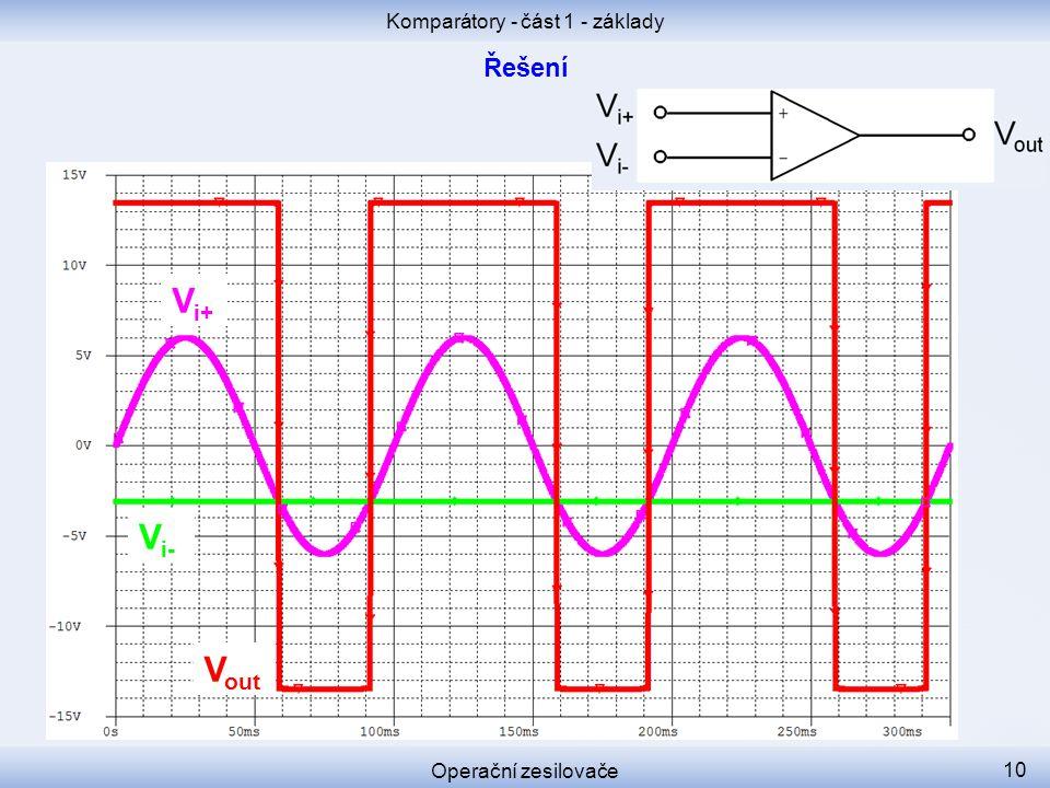 Komparátory - část 1 - základy Operační zesilovače 10 V i+ V i- V out