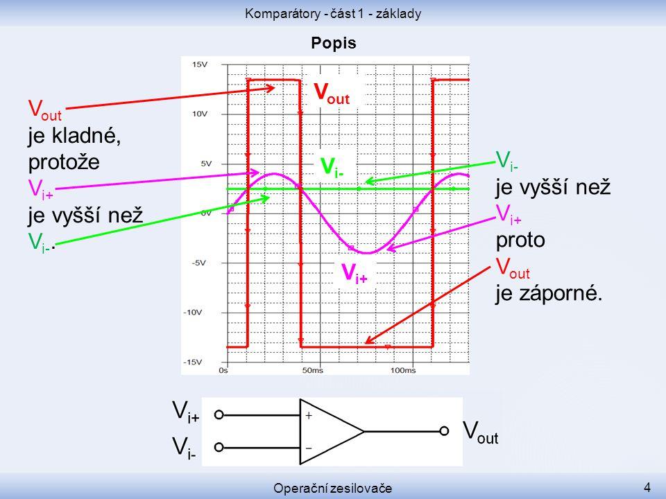 V out je kladné, protože V i+ je vyšší než V i-. Komparátory - část 1 - základy Operační zesilovače 4 V i- je vyšší než V i+ proto V out je záporné. V