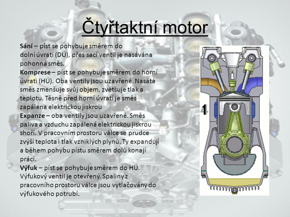 Čtyřtaktní motor Sání – píst se pohybuje směrem do dolní úvrati (DÚ), přes sací ventil je nasávána pohonná směs.