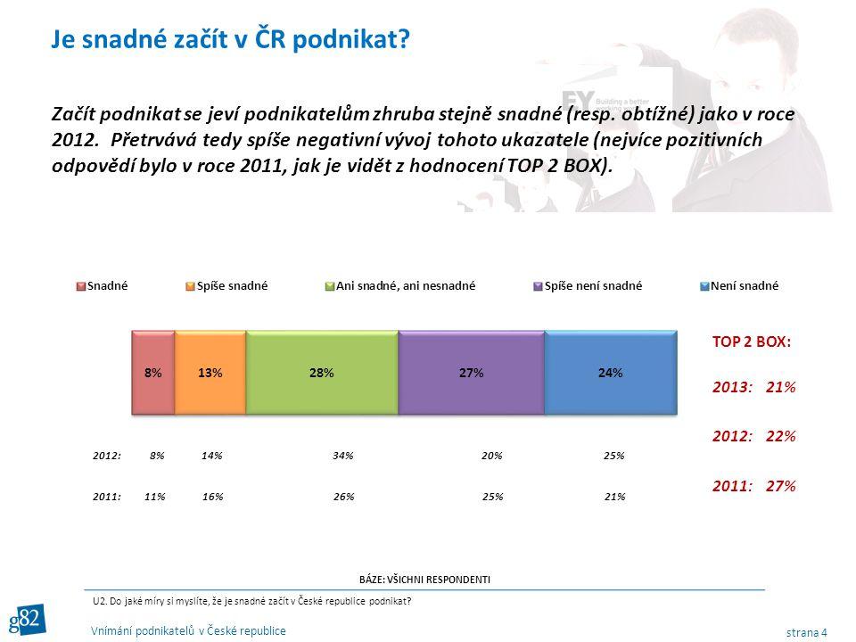 strana 4 Vnímání podnikatelů v České republice Začít podnikat se jeví podnikatelům zhruba stejně snadné (resp.