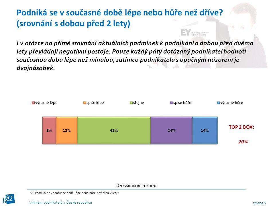 strana 5 Vnímání podnikatelů v České republice I v otázce na přímé srovnání aktuálních podmínek k podnikání a dobou před dvěma lety převládají negativní postoje.