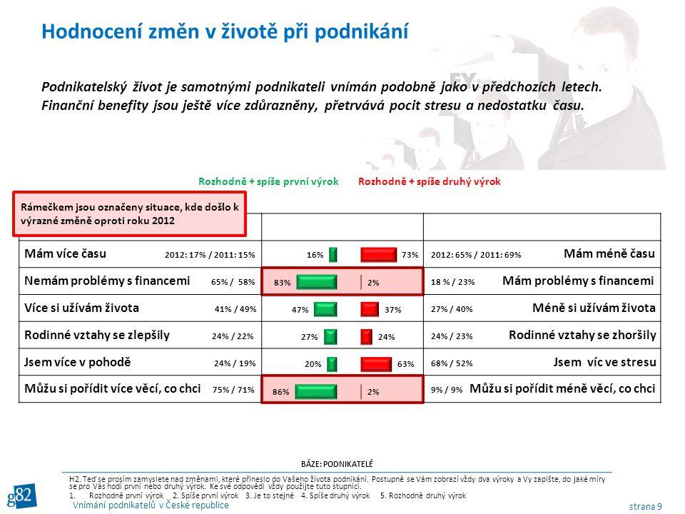 strana 9 Vnímání podnikatelů v České republice Podnikatelský život je samotnými podnikateli vnímán podobně jako v předchozích letech.