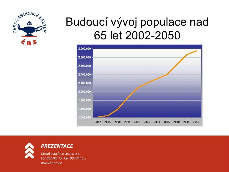 Budoucí vývoj populace nad 65 let 2002-2050