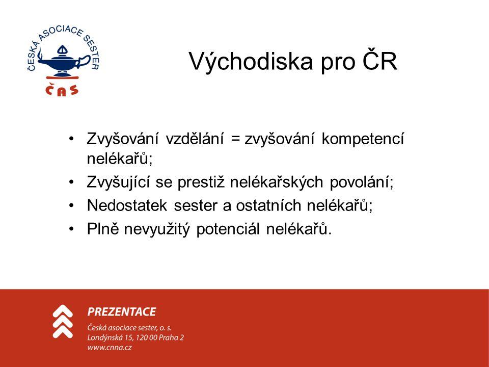 Východiska pro ČR Zvyšování vzdělání = zvyšování kompetencí nelékařů; Zvyšující se prestiž nelékařských povolání; Nedostatek sester a ostatních neléka