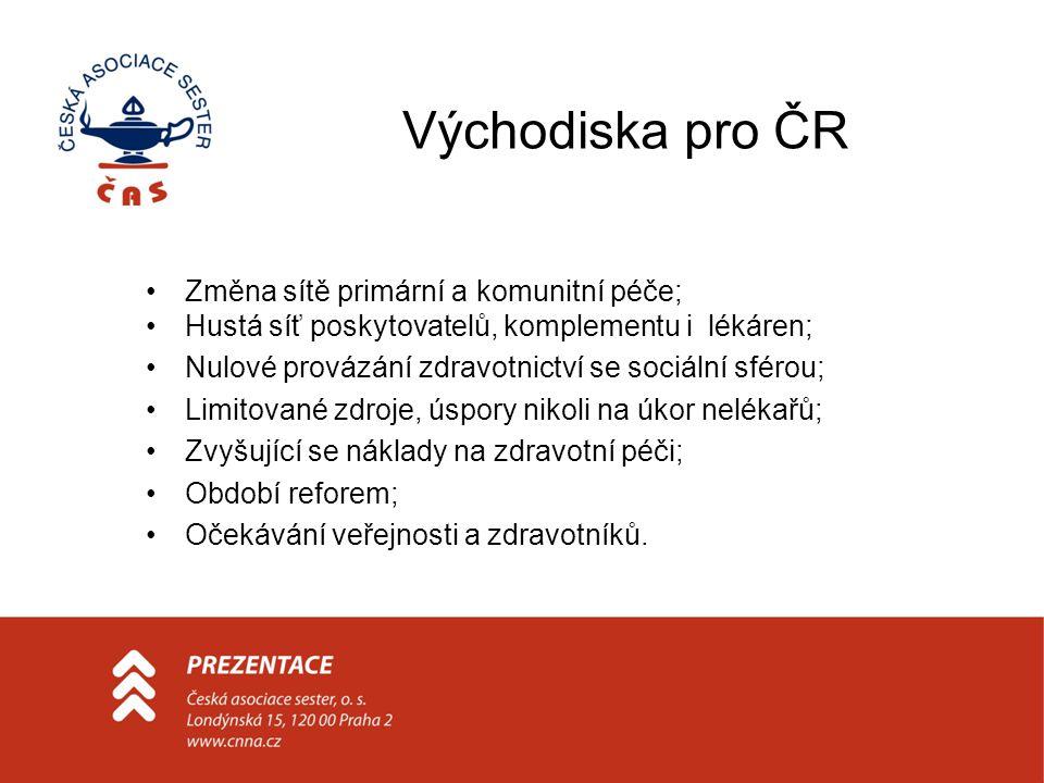 Východiska pro ČR Změna sítě primární a komunitní péče; Hustá síť poskytovatelů, komplementu i lékáren; Nulové provázání zdravotnictví se sociální sfé