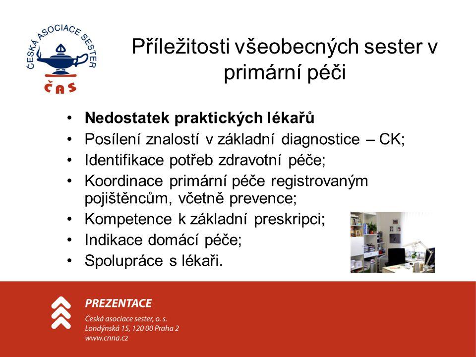 Příležitosti všeobecných sester v primární péči Nedostatek praktických lékařů Posílení znalostí v základní diagnostice – CK; Identifikace potřeb zdrav