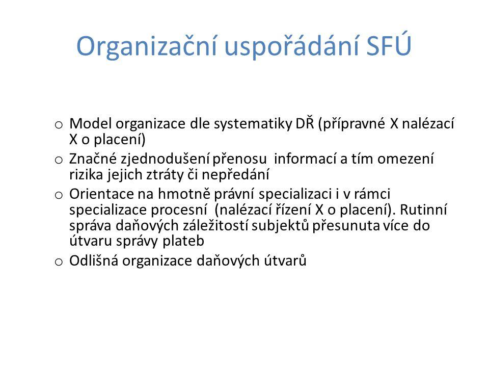 Organizační uspořádání SFÚ o Model organizace dle systematiky DŘ (přípravné X nalézací X o placení) o Značné zjednodušení přenosu informací a tím omez