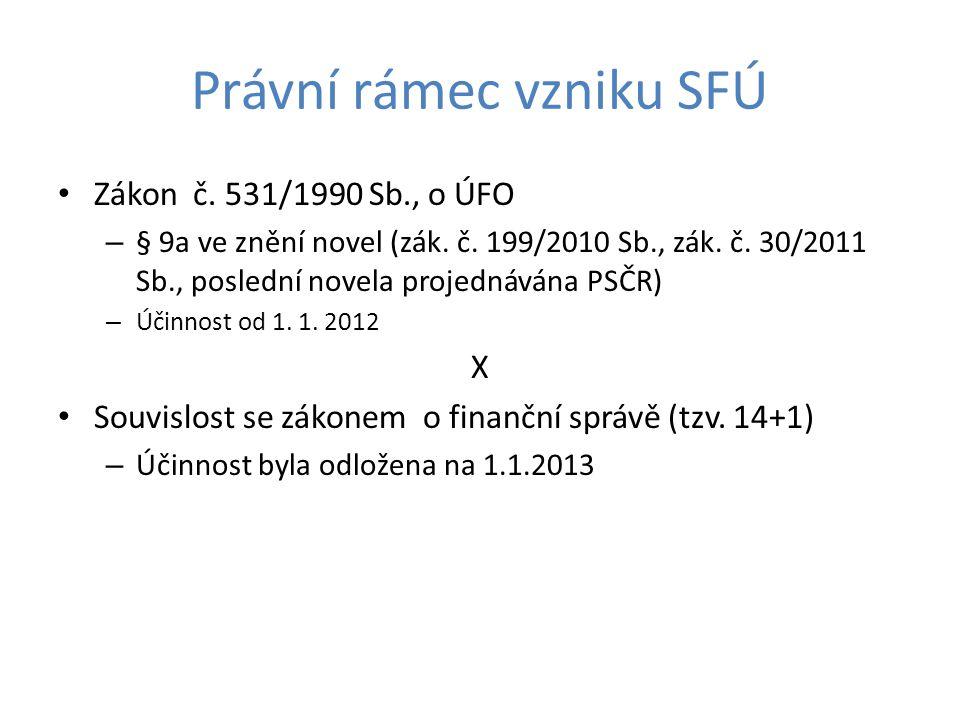 Právní rámec vzniku SFÚ Zákon č. 531/1990 Sb., o ÚFO – § 9a ve znění novel (zák. č. 199/2010 Sb., zák. č. 30/2011 Sb., poslední novela projednávána PS