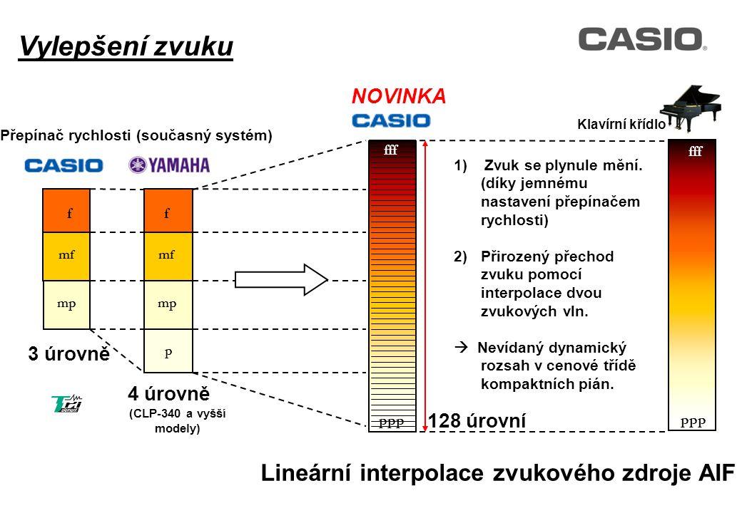 PX-130/330 PX-730/830 2) Přirozenější rezonance a prostorový zvuk díky reproduktorovému systému s větším výkonem a jeho umístěním 1) Větší reproduktor s přirozenějším zvukem a vyšším dynamickým rozsahem Vylepšení zvuku Změněný desing reproduktoru a jeho umístění Vylepšení zvuku