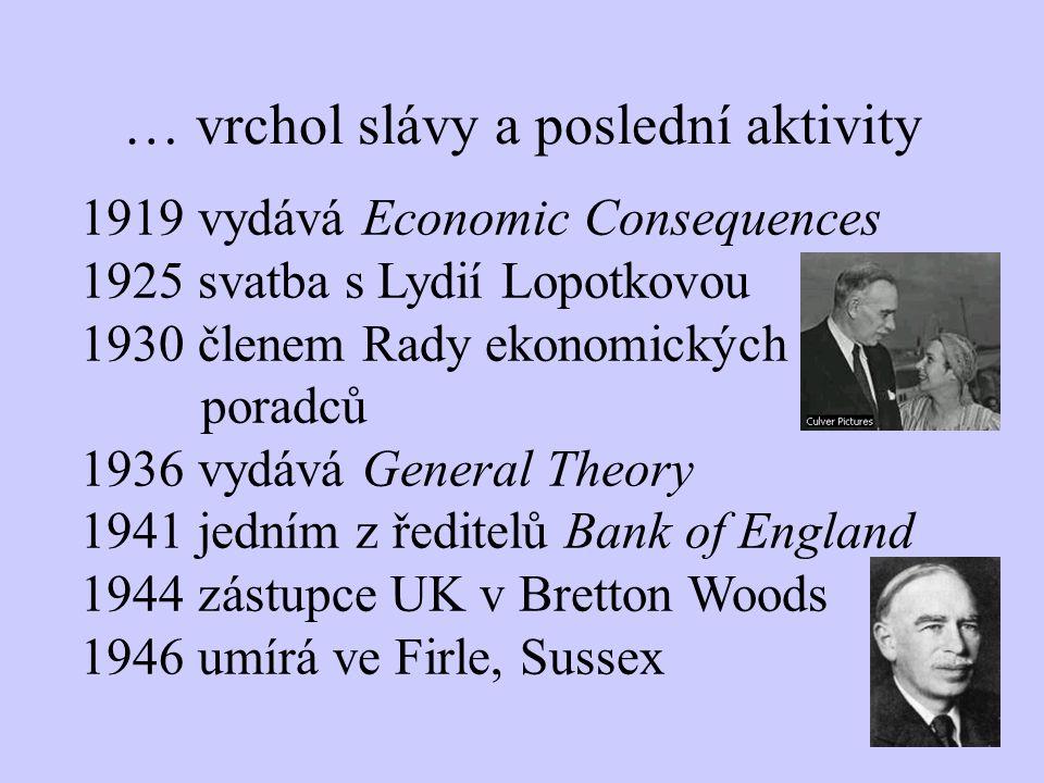 … vrchol slávy a poslední aktivity 1919 vydává Economic Consequences 1925 svatba s Lydií Lopotkovou 1930 členem Rady ekonomických poradců 1936 vydává General Theory 1941 jedním z ředitelů Bank of England 1944 zástupce UK v Bretton Woods 1946 umírá ve Firle, Sussex