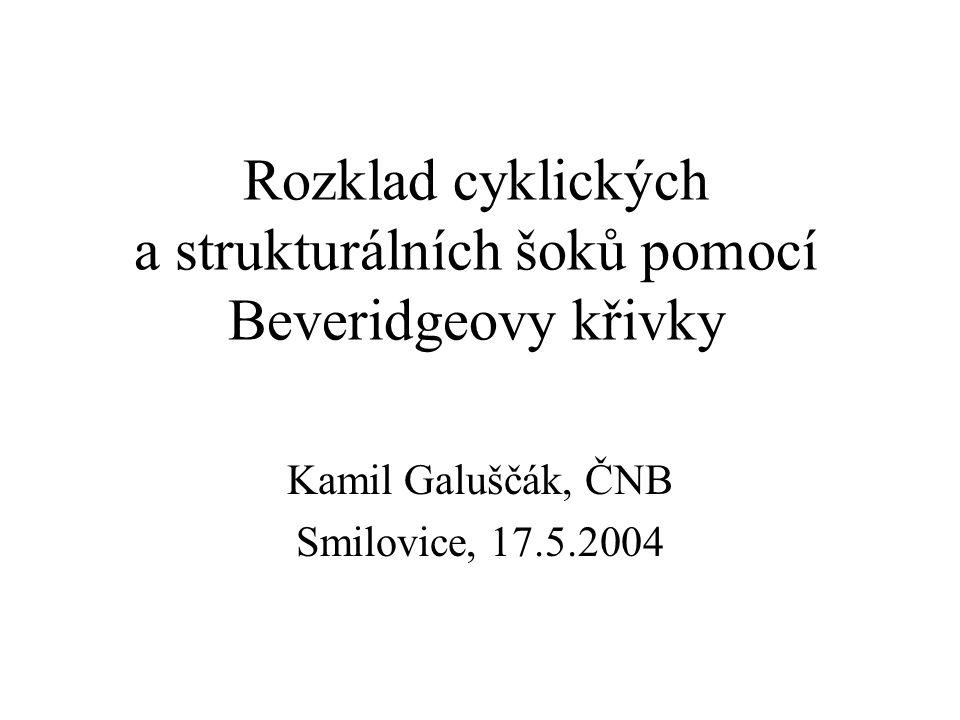 Rozklad cyklických a strukturálních šoků pomocí Beveridgeovy křivky Kamil Galuščák, ČNB Smilovice, 17.5.2004